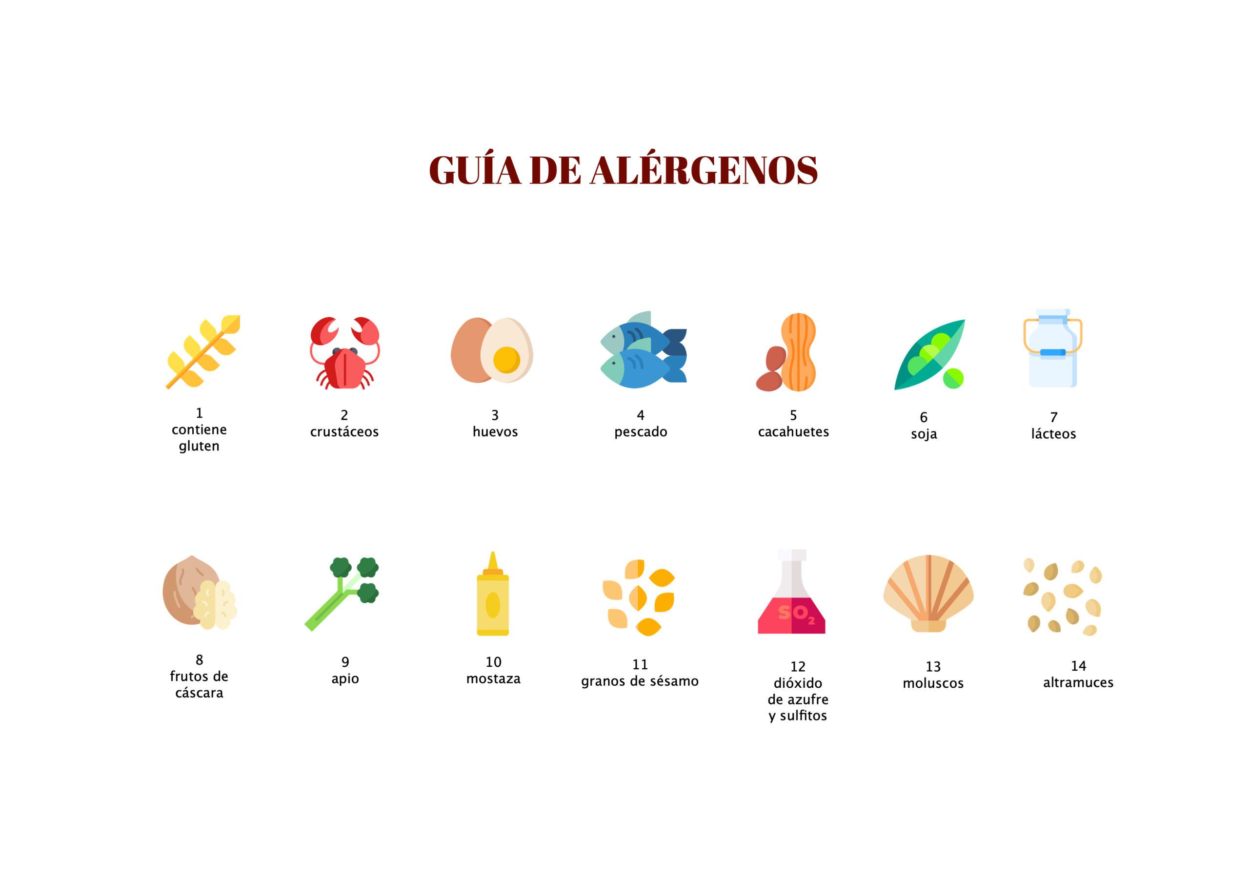 alergenos la putxera